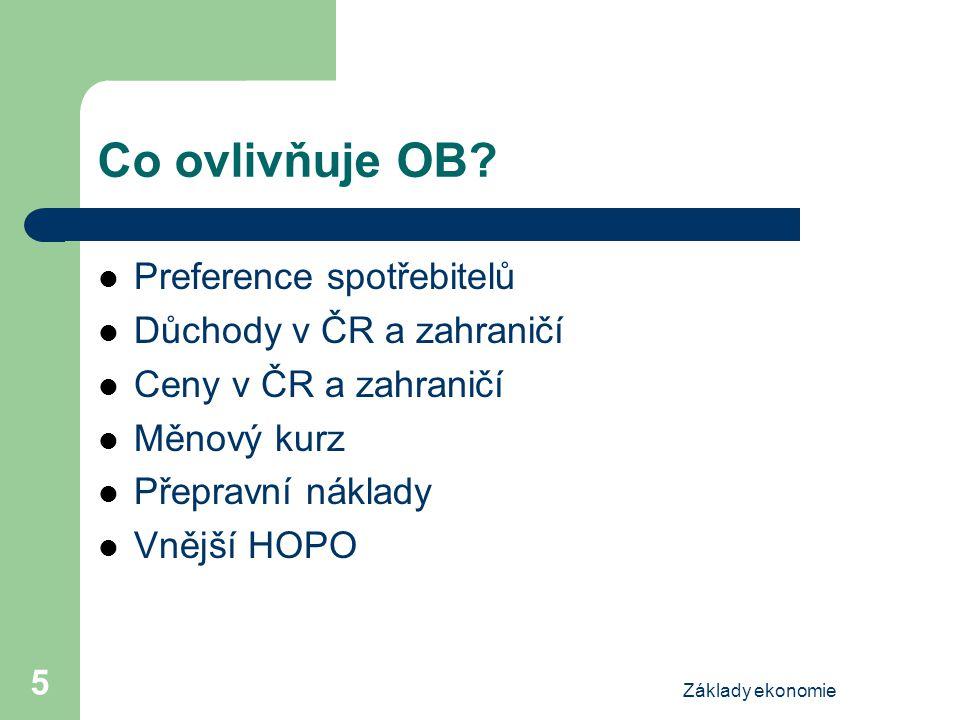 Co ovlivňuje OB Preference spotřebitelů Důchody v ČR a zahraničí