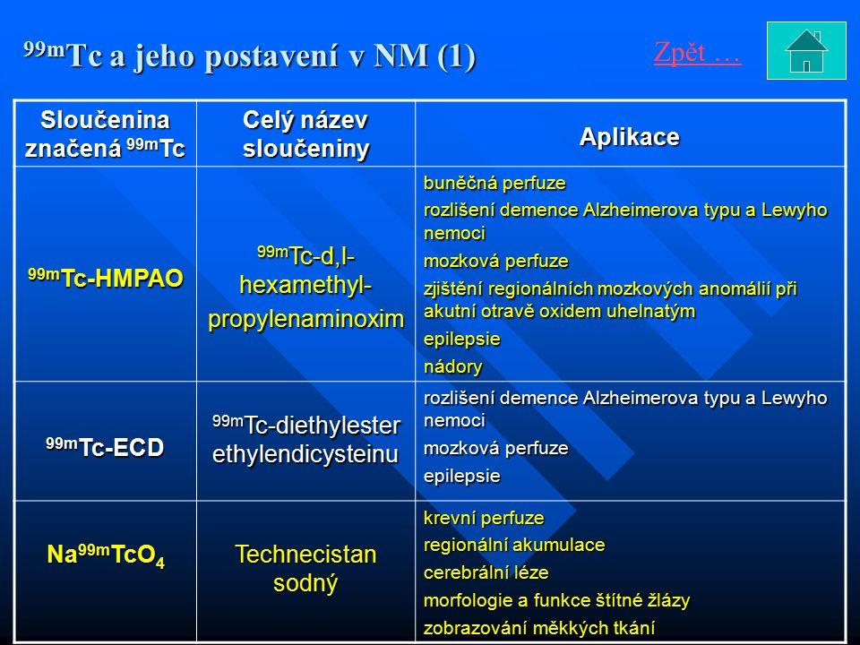 99mTc a jeho postavení v NM (1)