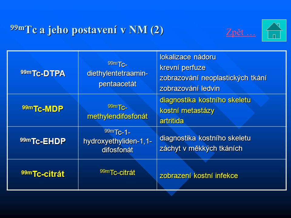 99mTc a jeho postavení v NM (2)