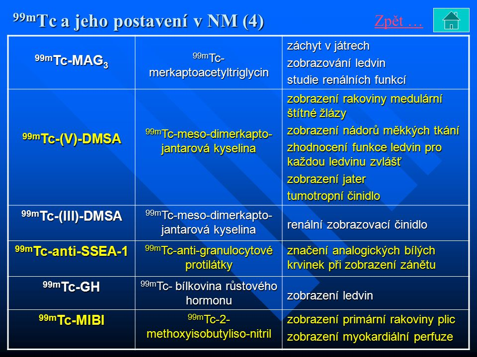 99mTc a jeho postavení v NM (4)