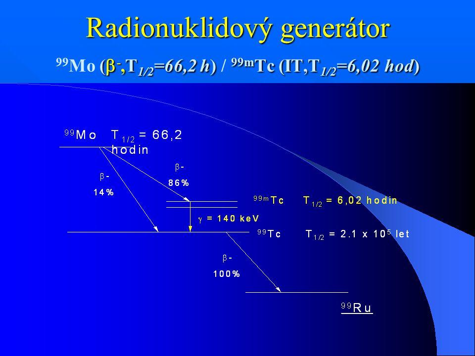 Radionuklidový generátor 99Mo (-,T1/2=66,2 h) / 99mTc (IT,T1/2=6,02 hod)
