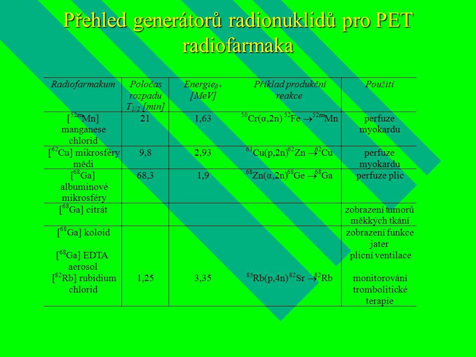 Přehled generátorů radionuklidů pro PET radiofarmaka