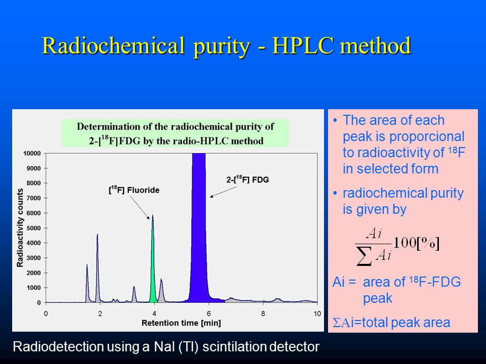 Radiochemical purity - HPLC method