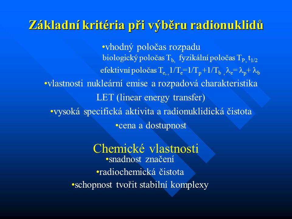 Základní kritéria při výběru radionuklidů