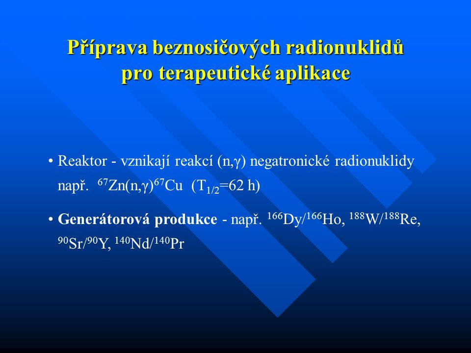 Příprava beznosičových radionuklidů proterapeutické aplikace