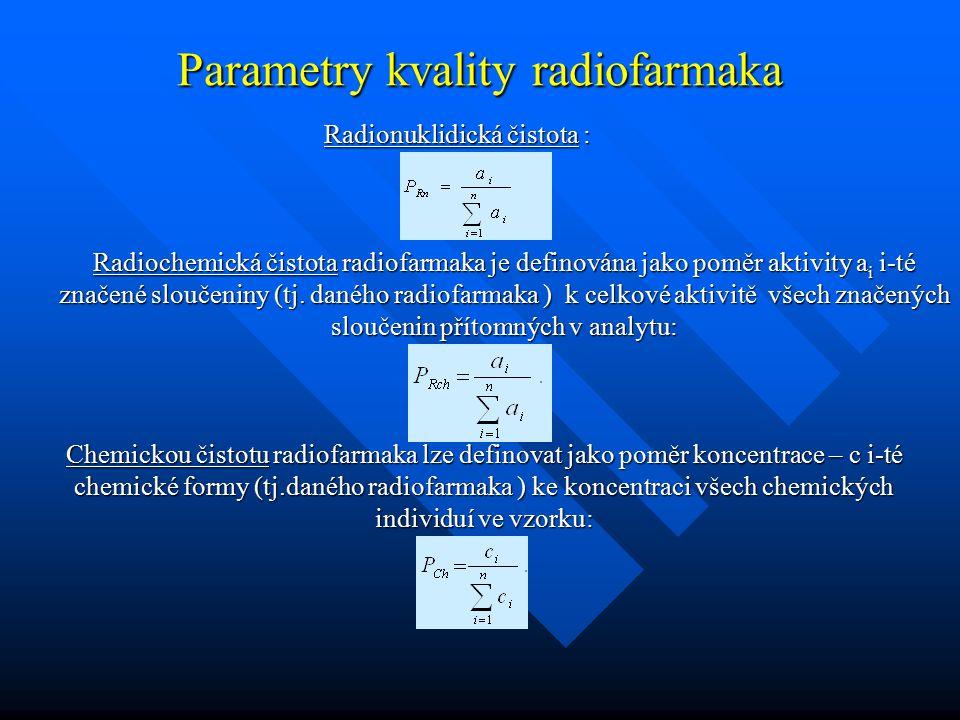 Parametry kvality radiofarmaka