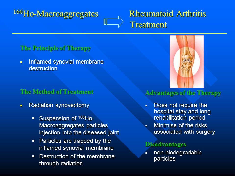 166Ho-Macroaggregates Rheumatoid Arthritis Treatment