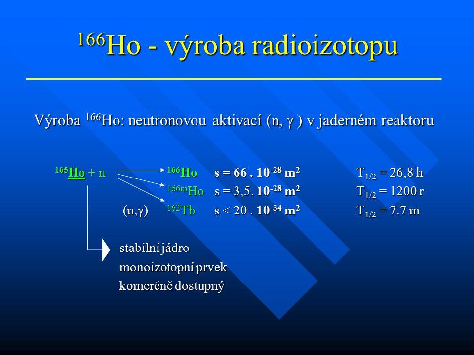 166Ho - výroba radioizotopu