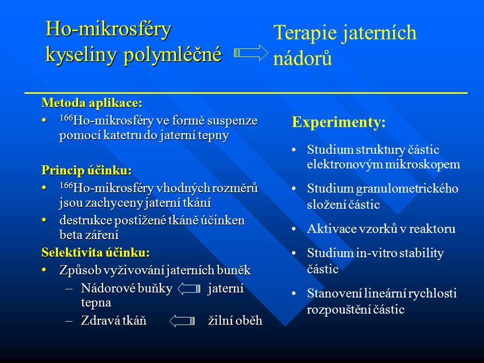 Ho-mikrosféry kyseliny polymléčné