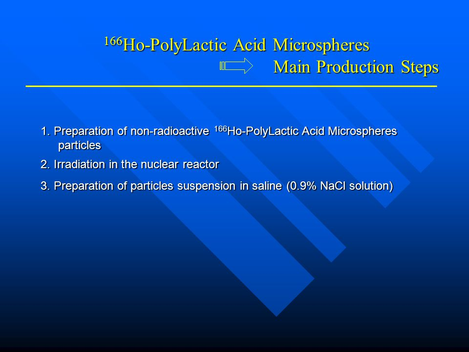 166Ho-PolyLactic Acid Microspheres Main Production Steps