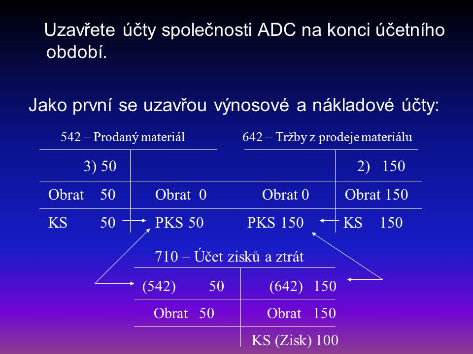Uzavřete účty společnosti ADC na konci účetního období.