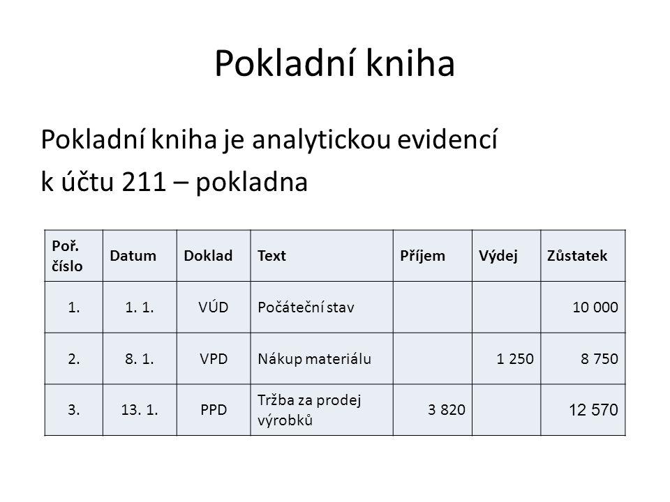 Pokladní kniha Pokladní kniha je analytickou evidencí k účtu 211 – pokladna Poř. číslo. Datum. Doklad.