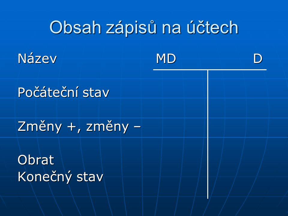 Obsah zápisů na účtech Název MD D Počáteční stav Změny +, změny –