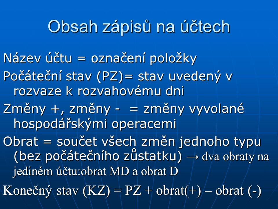 Obsah zápisů na účtech Konečný stav (KZ) = PZ + obrat(+) – obrat (-)