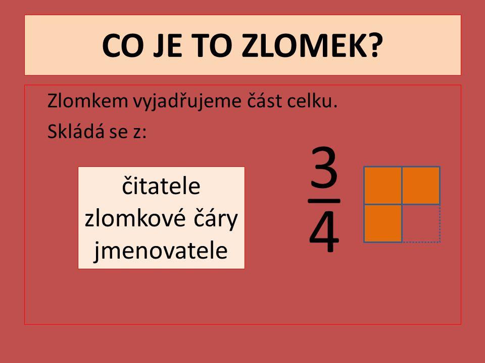 3 _ 4 CO JE TO ZLOMEK čitatele zlomkové čáry jmenovatele