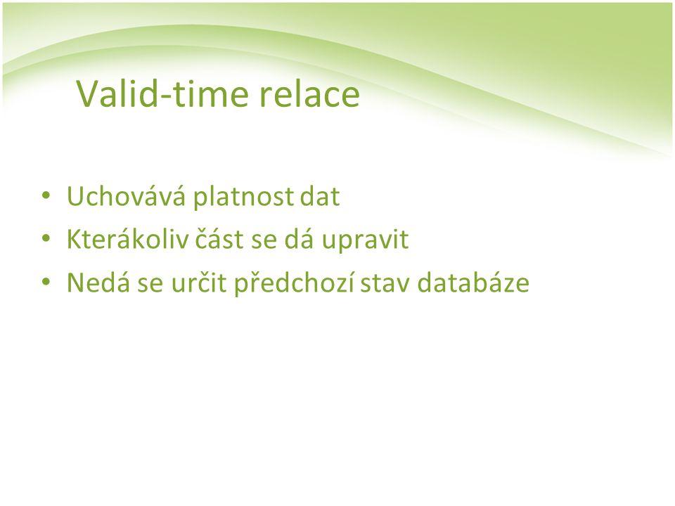 Valid-time relace Uchovává platnost dat Kterákoliv část se dá upravit