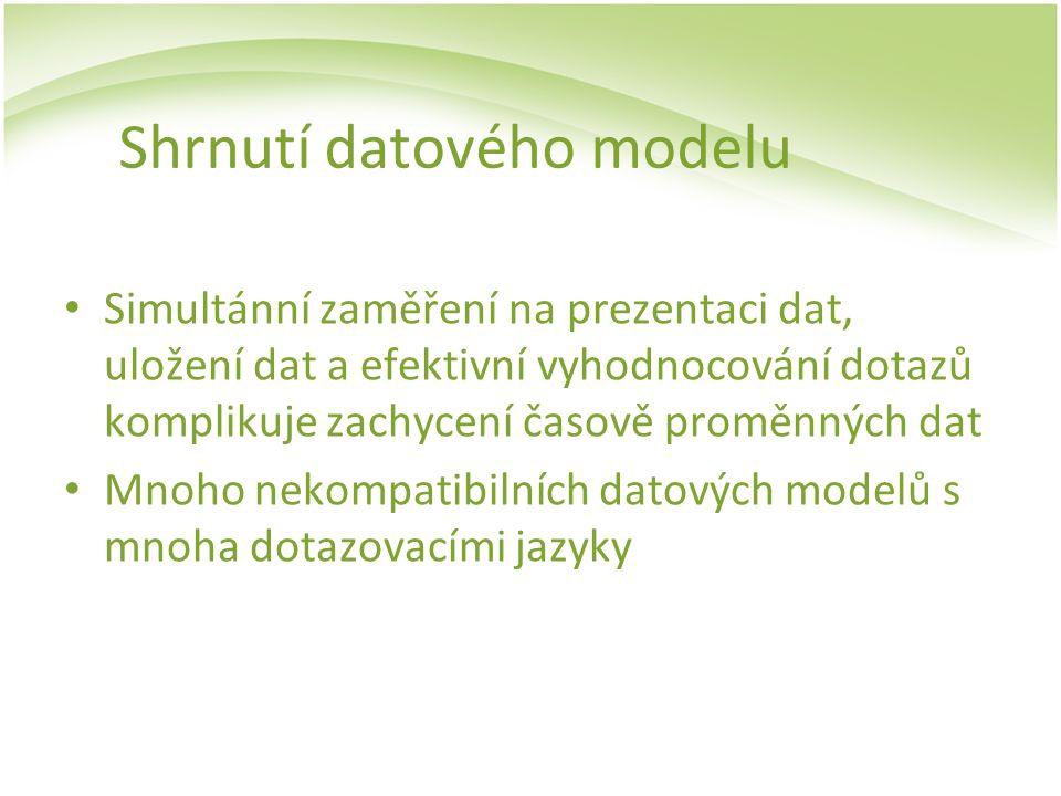 Shrnutí datového modelu