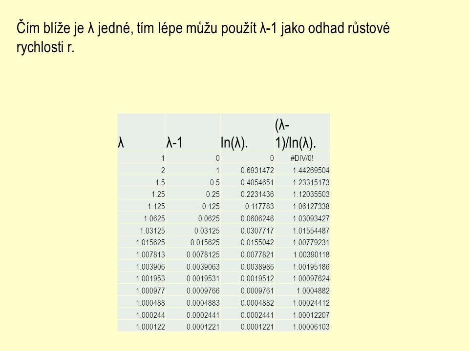Čím blíže je λ jedné, tím lépe můžu použít λ-1 jako odhad růstové rychlosti r.
