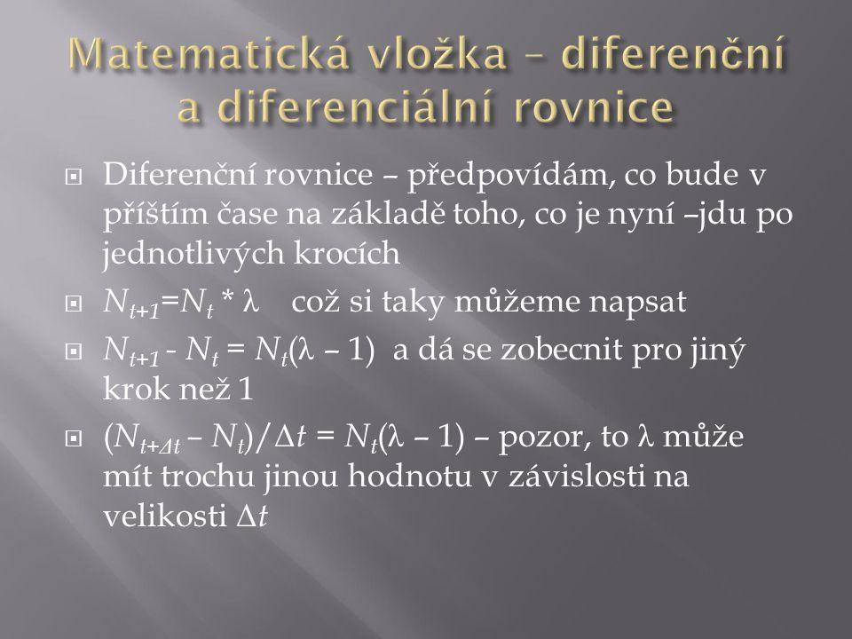 Matematická vložka – diferenční a diferenciální rovnice