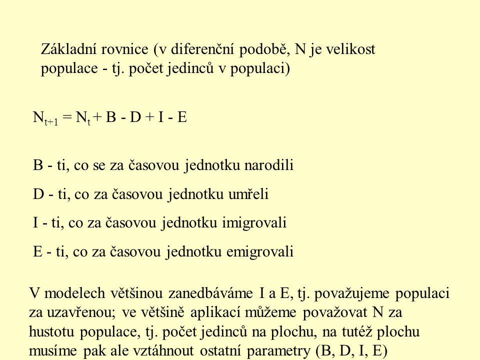 Základní rovnice (v diferenční podobě, N je velikost populace - tj