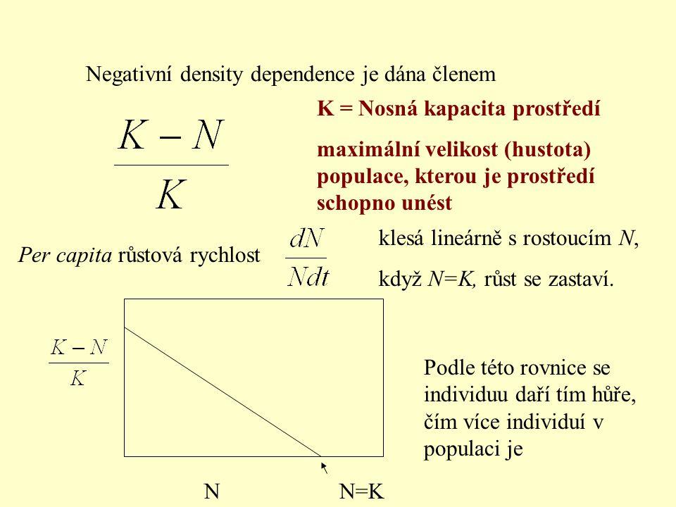 Negativní density dependence je dána členem