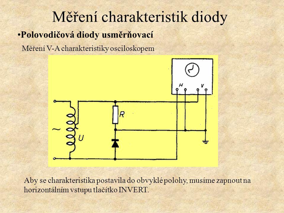 Měření charakteristik diody