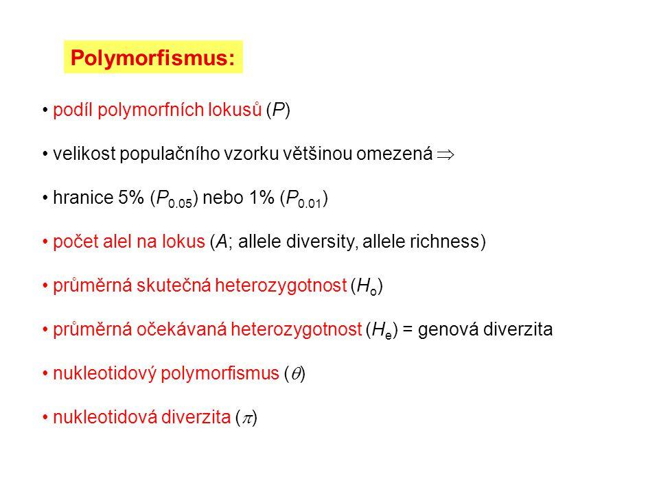 Polymorfismus: podíl polymorfních lokusů (P)