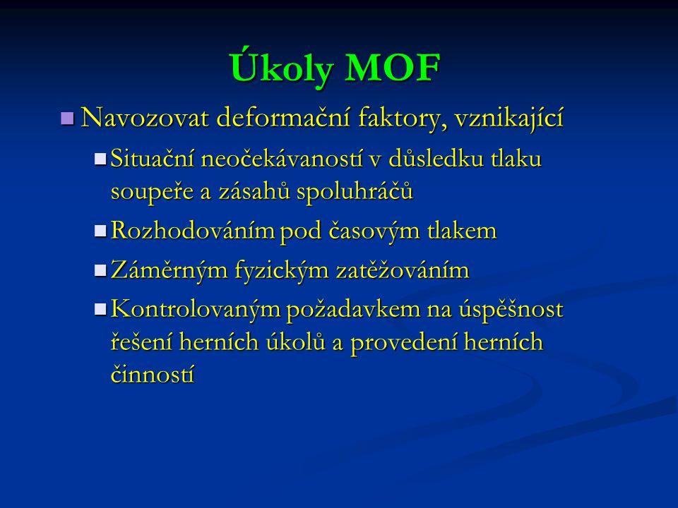 Úkoly MOF Navozovat deformační faktory, vznikající
