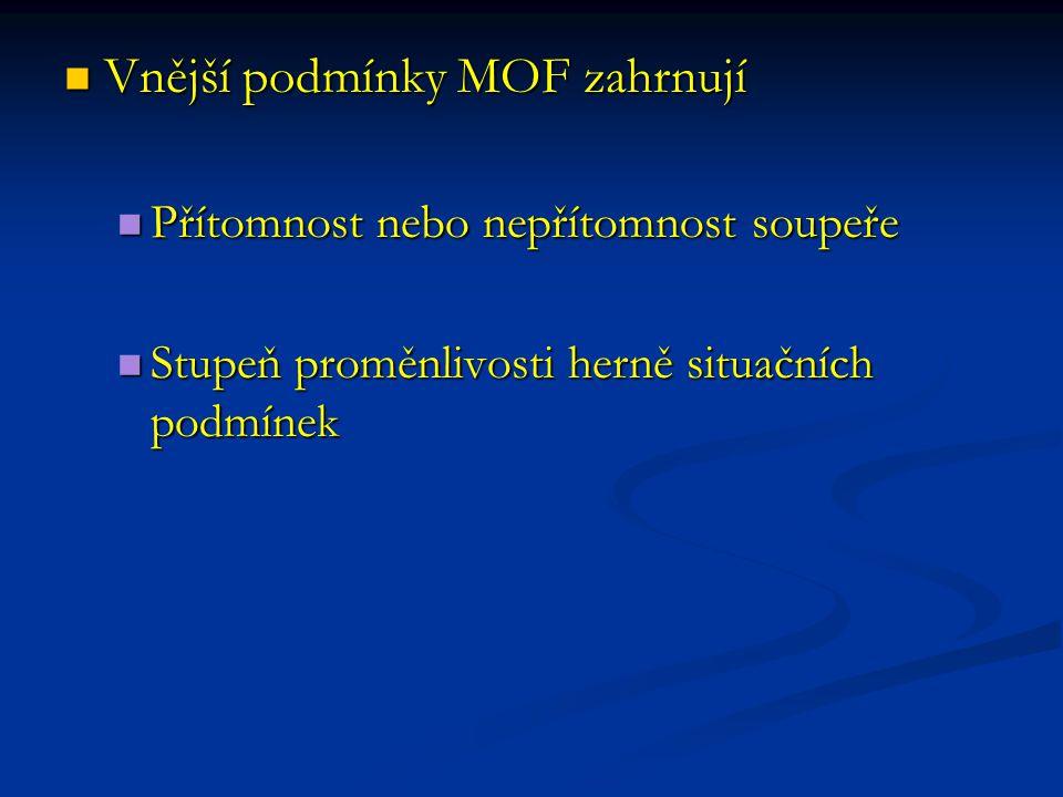 Vnější podmínky MOF zahrnují