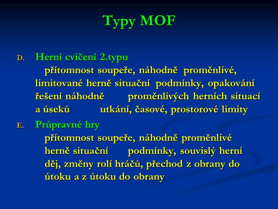 Typy MOF