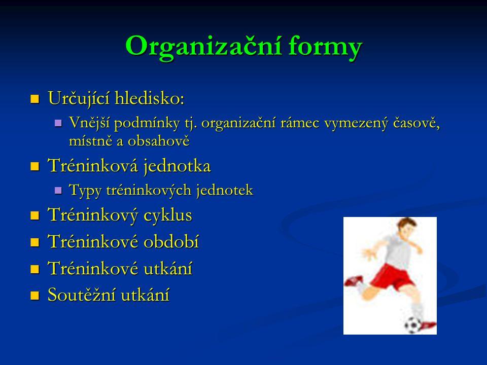 Organizační formy Určující hledisko: Tréninková jednotka