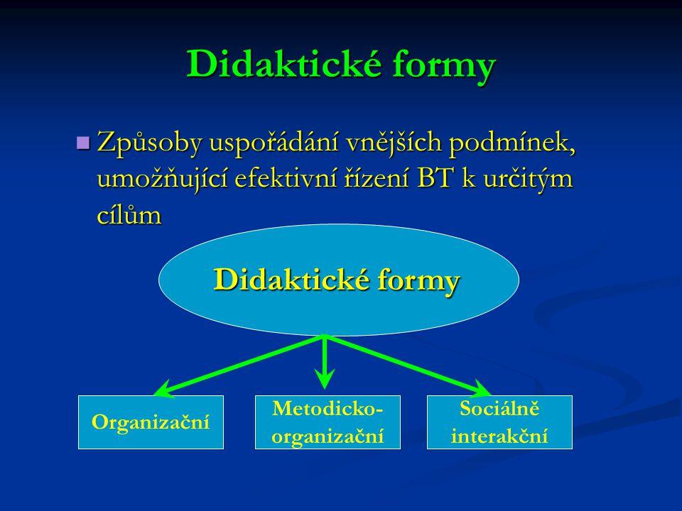 Didaktické formy Didaktické formy