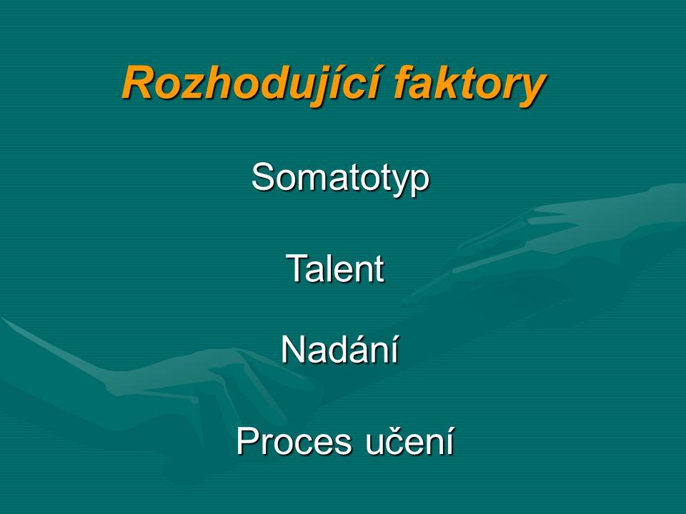 Rozhodující faktory Somatotyp Talent Nadání Proces učení