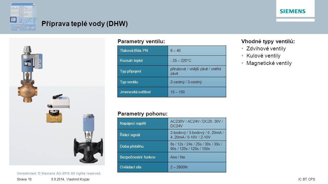 Příprava teplé vody (DHW)