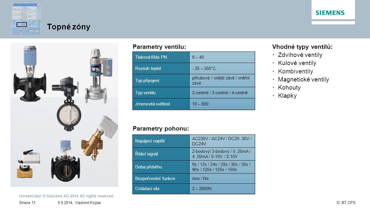 Topné zóny Parametry ventilu: Vhodné typy ventilů: Zdvihové ventily