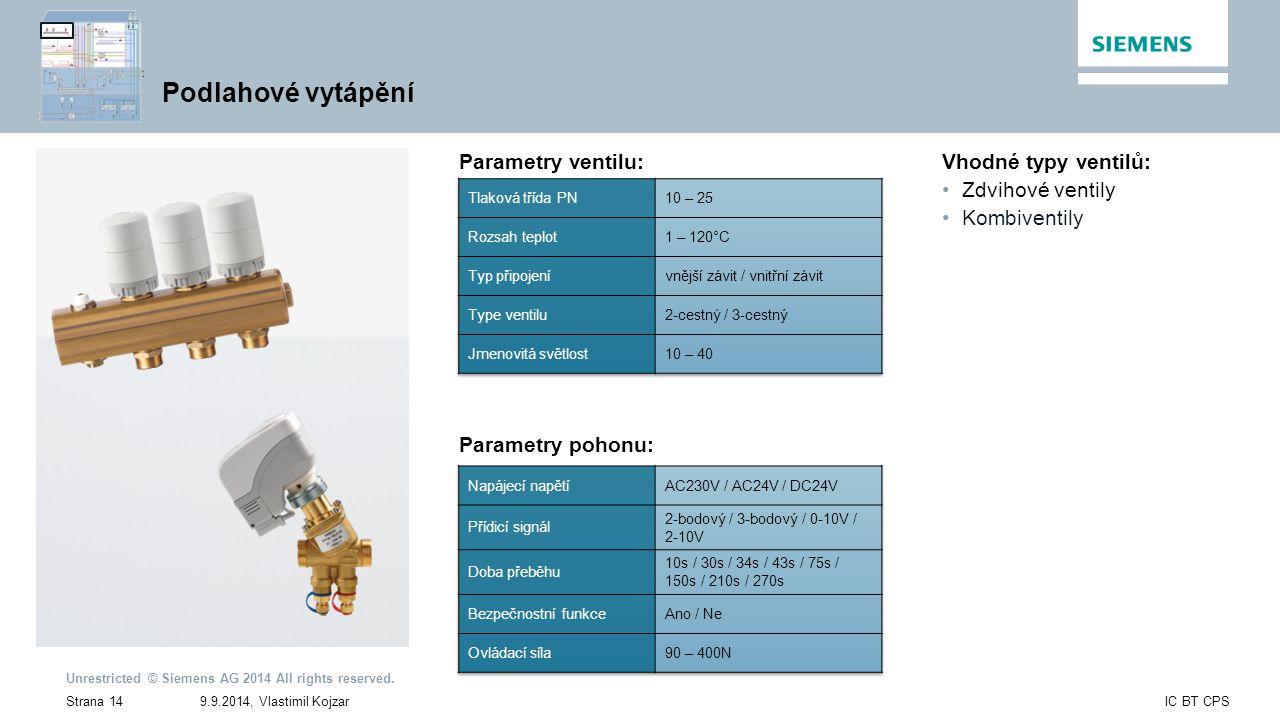 Podlahové vytápění Parametry ventilu: Vhodné typy ventilů: