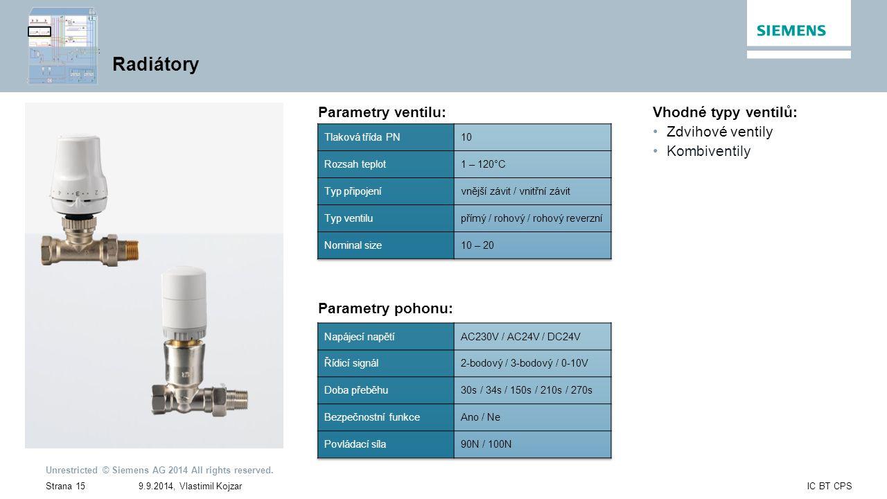 Radiátory Parametry ventilu: Vhodné typy ventilů: Zdvihové ventily