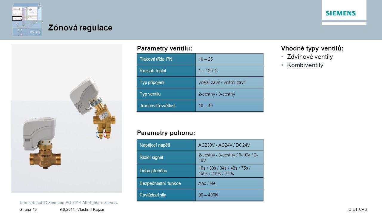 Zónová regulace Parametry ventilu: Vhodné typy ventilů: