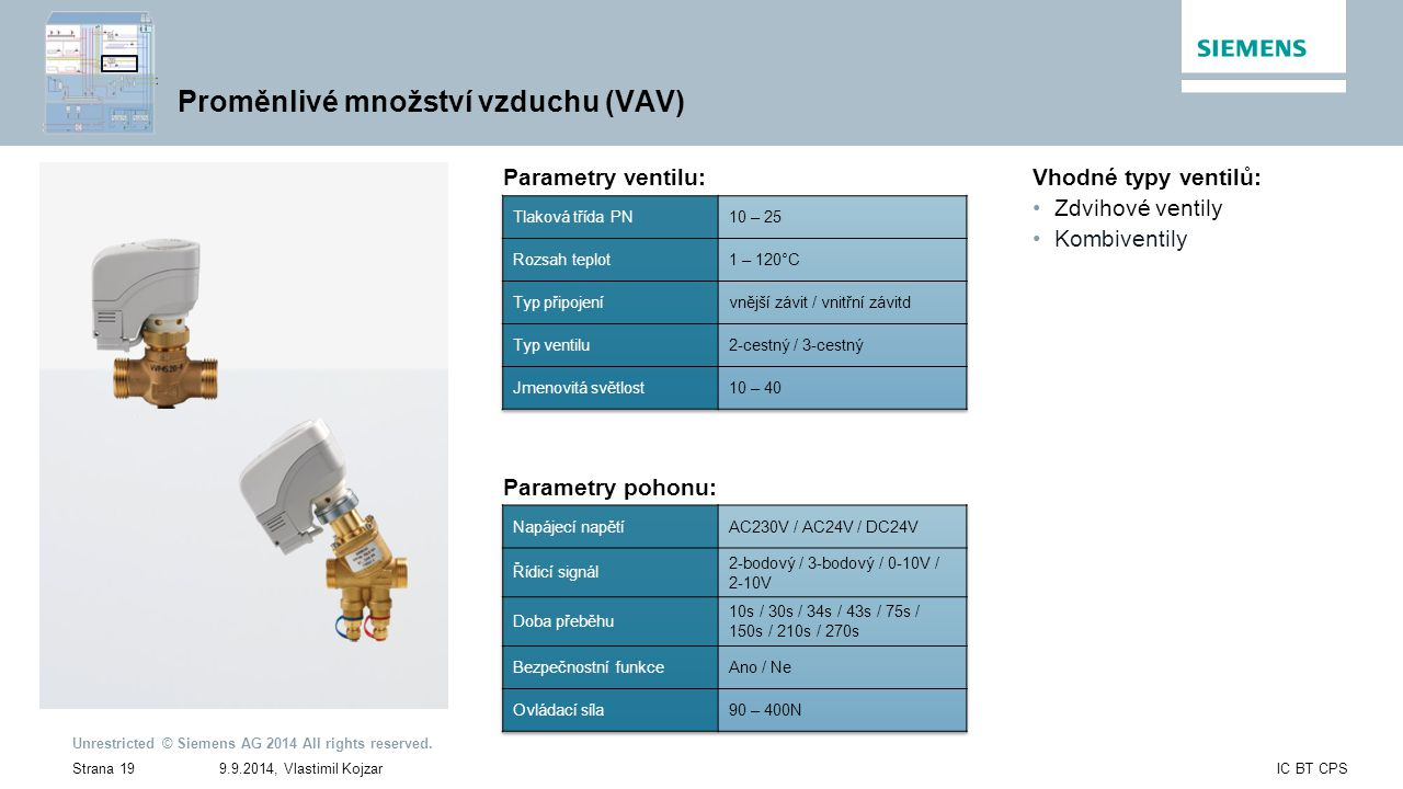 Proměnlivé množství vzduchu (VAV)
