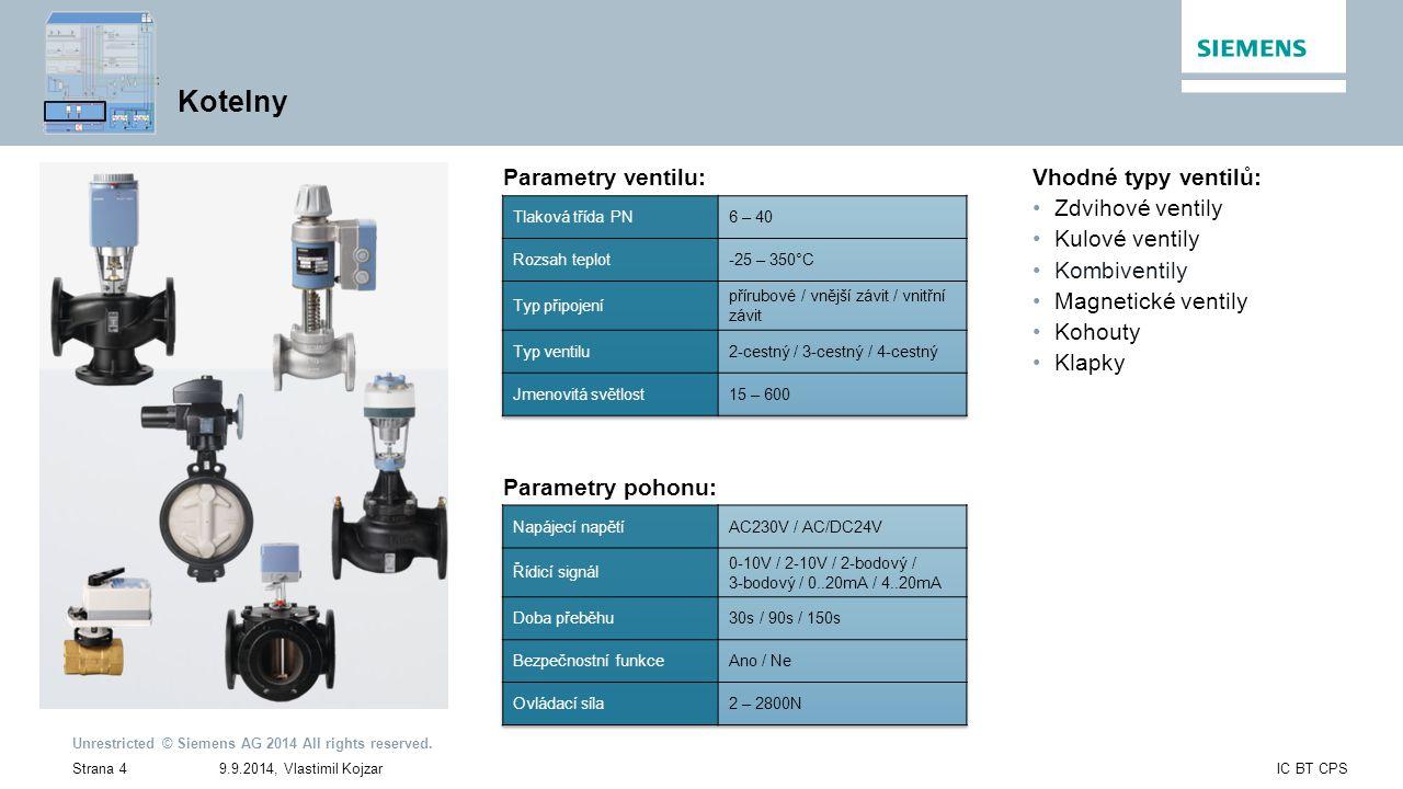 Kotelny Parametry ventilu: Vhodné typy ventilů: Zdvihové ventily