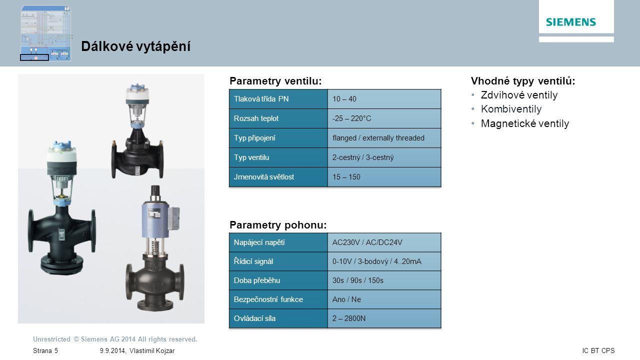 Dálkové vytápění Parametry ventilu: Vhodné typy ventilů: