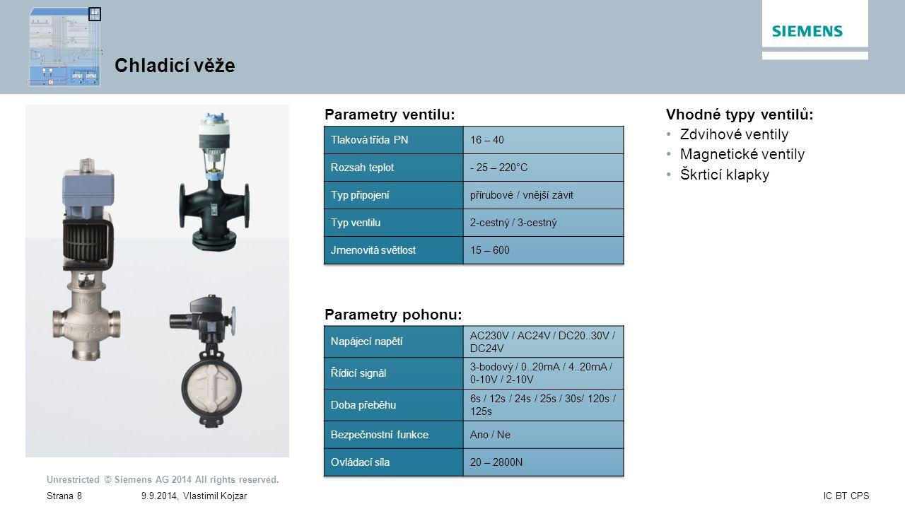 Chladicí věže Parametry ventilu: Vhodné typy ventilů: Zdvihové ventily