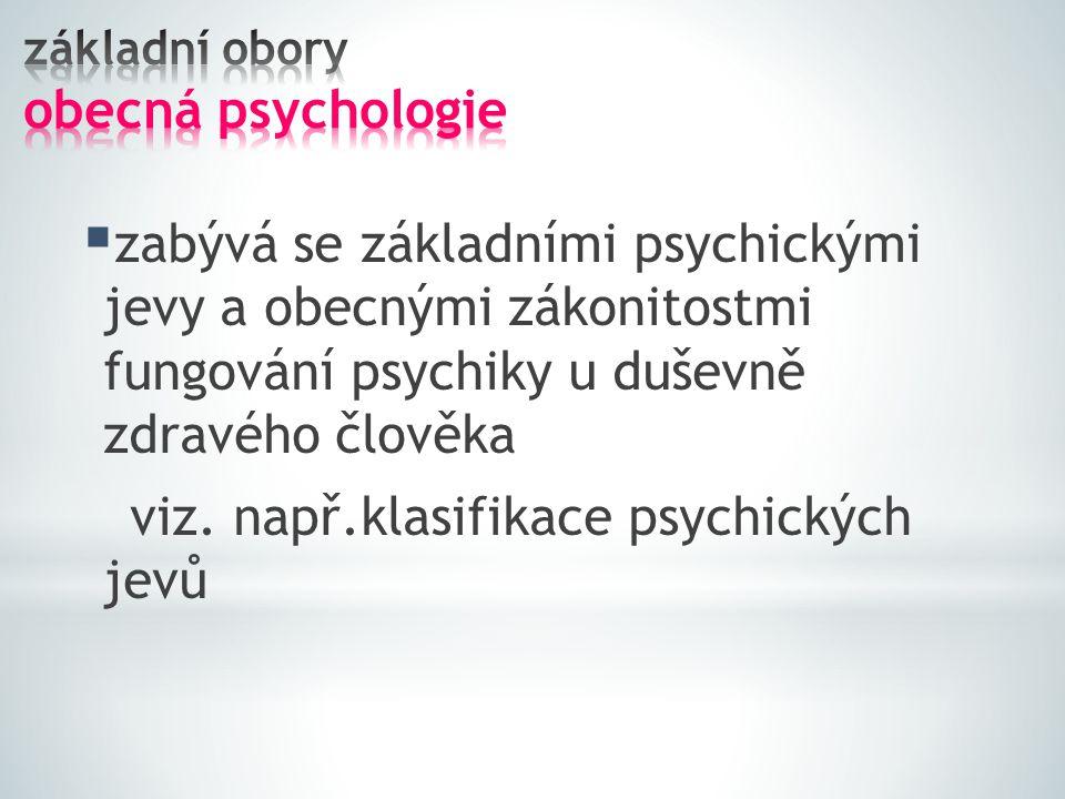 základní obory obecná psychologie