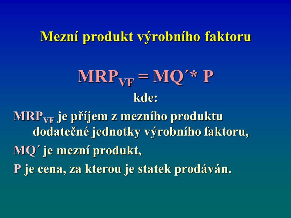 Mezní produkt výrobního faktoru
