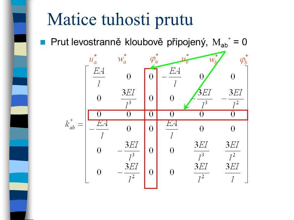 Matice tuhosti prutu Prut levostranně kloubově připojený, Mab* = 0