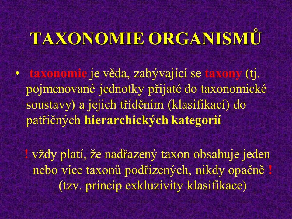 TAXONOMIE ORGANISMŮ