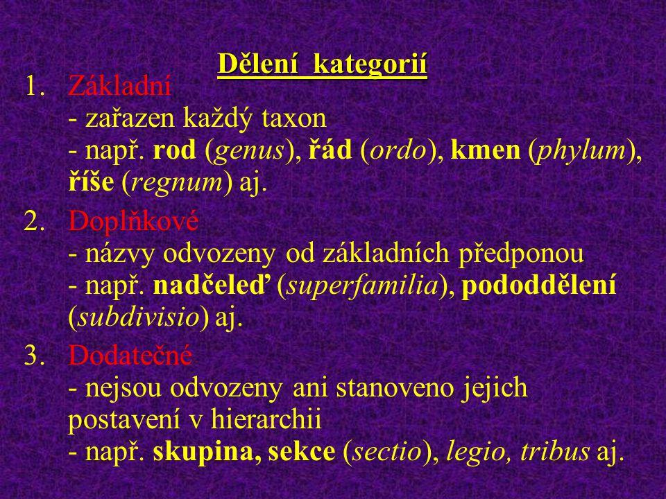 Dělení kategorií Základní - zařazen každý taxon - např. rod (genus), řád (ordo), kmen (phylum), říše (regnum) aj.