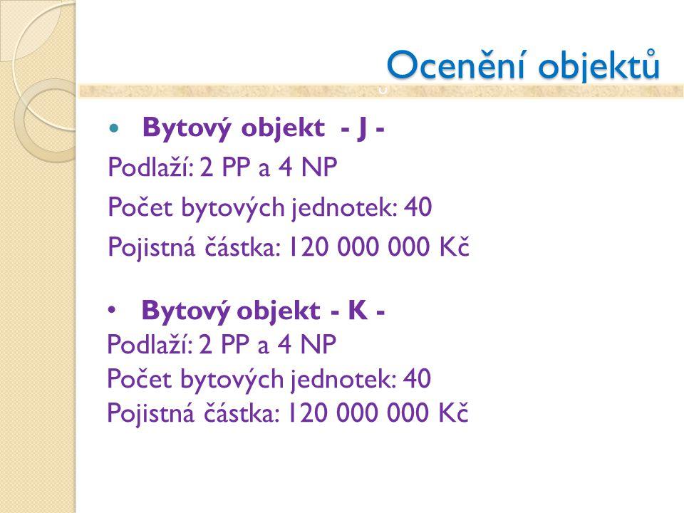 Ocenění objektů Bytový objekt - J - Podlaží: 2 PP a 4 NP