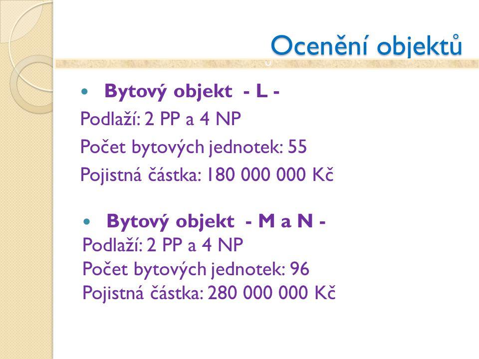 Ocenění objektů Bytový objekt - L - Podlaží: 2 PP a 4 NP