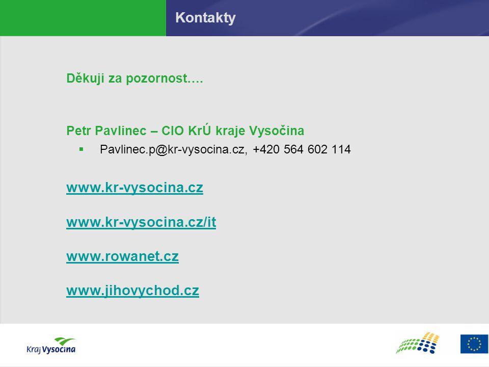 Kontakty www.kr-vysocina.cz www.kr-vysocina.cz/it www.rowanet.cz